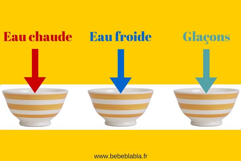 activité des bols eau chaude eau froide glaçons www.bebeblabla.fr